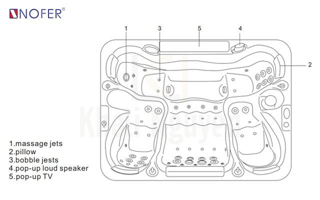 Bồn tắm NOFER SPA-026